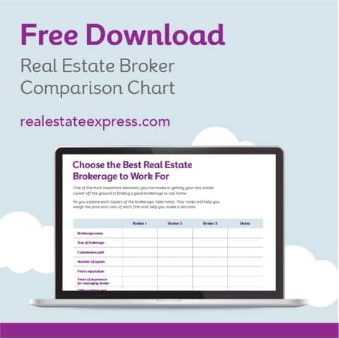 5 Tips For Passing Your Real Estate Exam